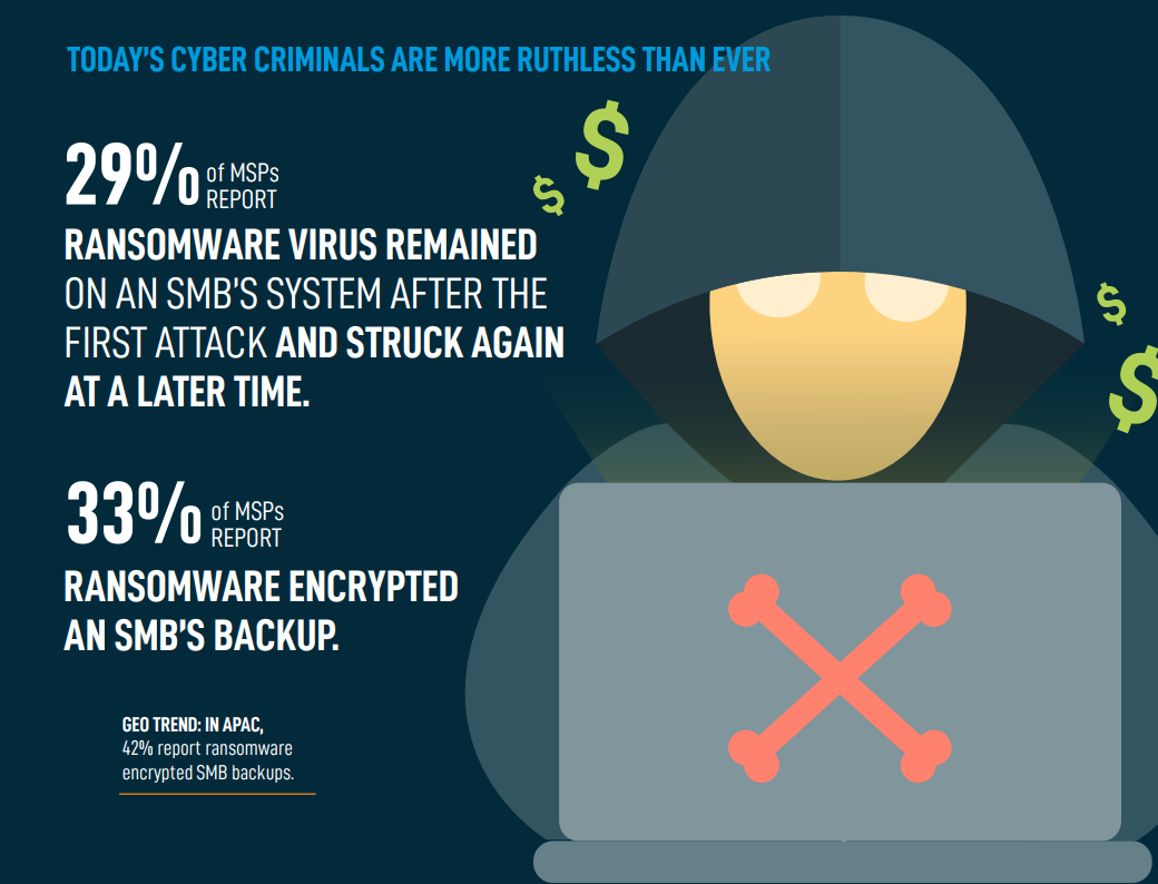 Ransomware_stat